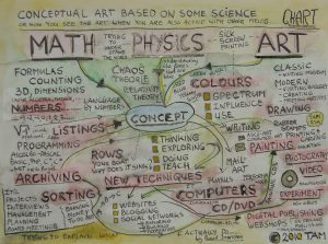 Math_Physics-Art_2010